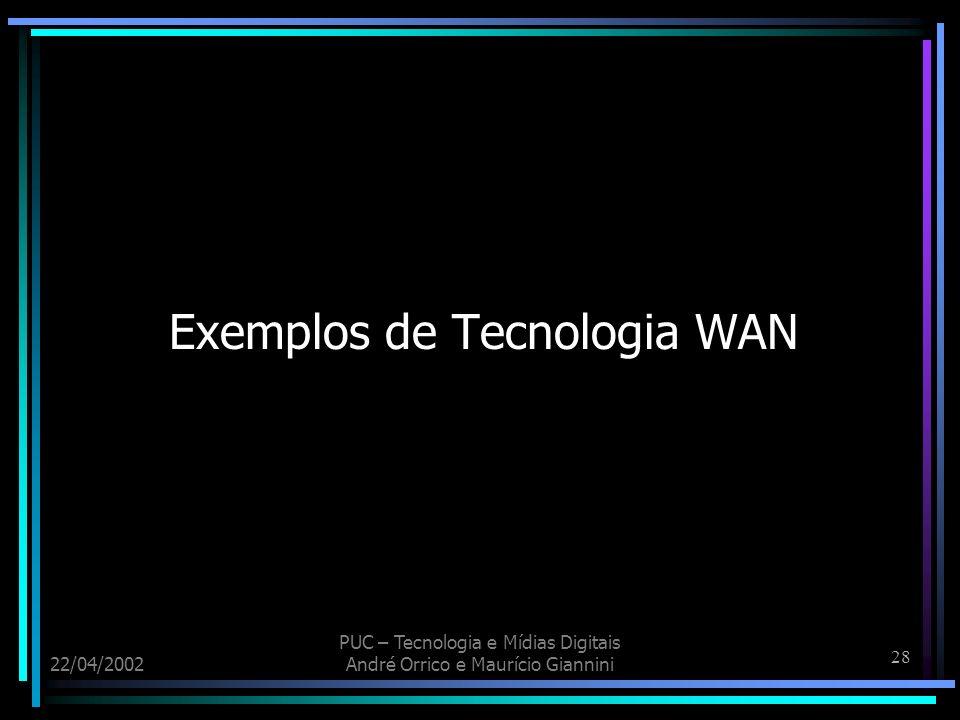 Exemplos de Tecnologia WAN