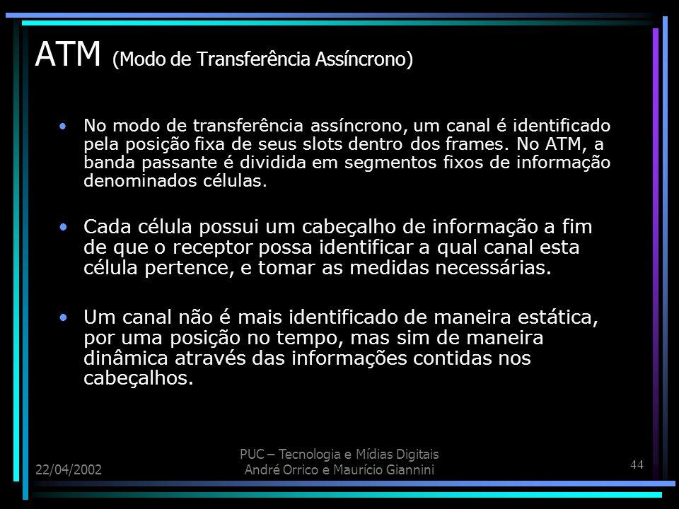 ATM (Modo de Transferência Assíncrono)