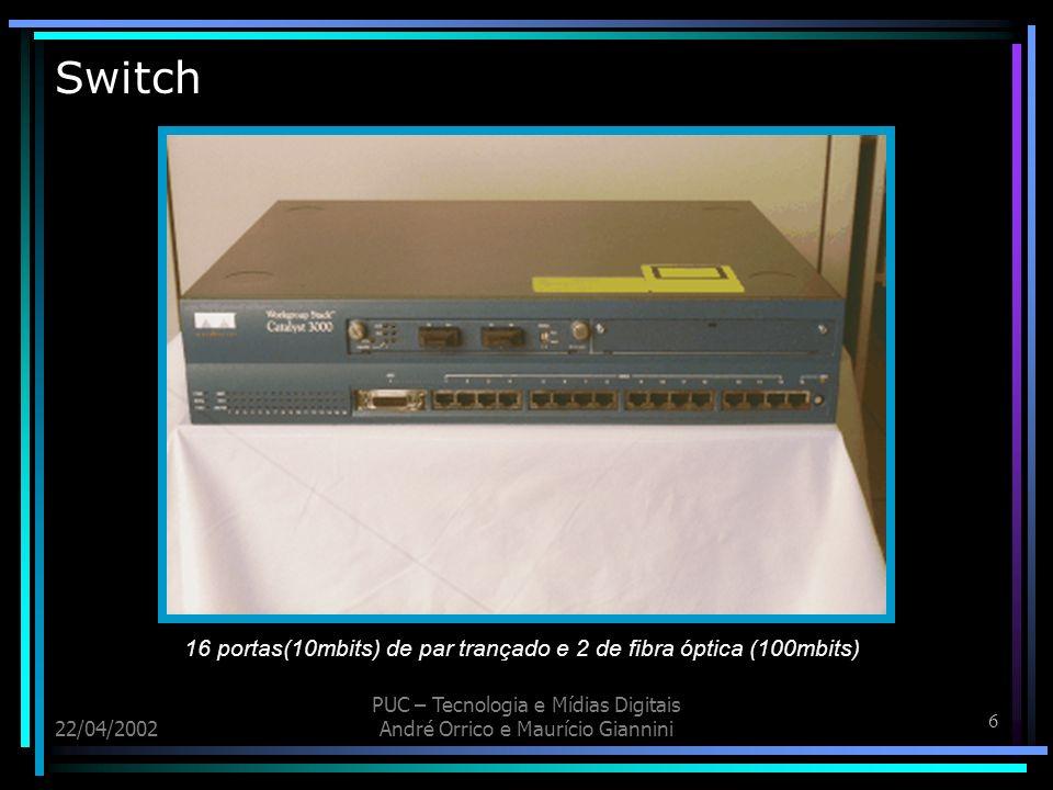 Switch 16 portas(10mbits) de par trançado e 2 de fibra óptica (100mbits) 22/04/2002. PUC – Tecnologia e Mídias Digitais.