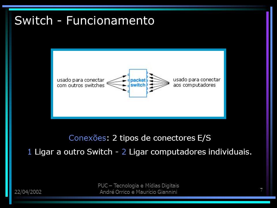 Switch - Funcionamento