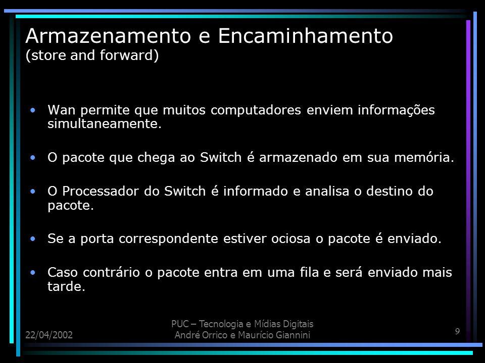 Armazenamento e Encaminhamento (store and forward)