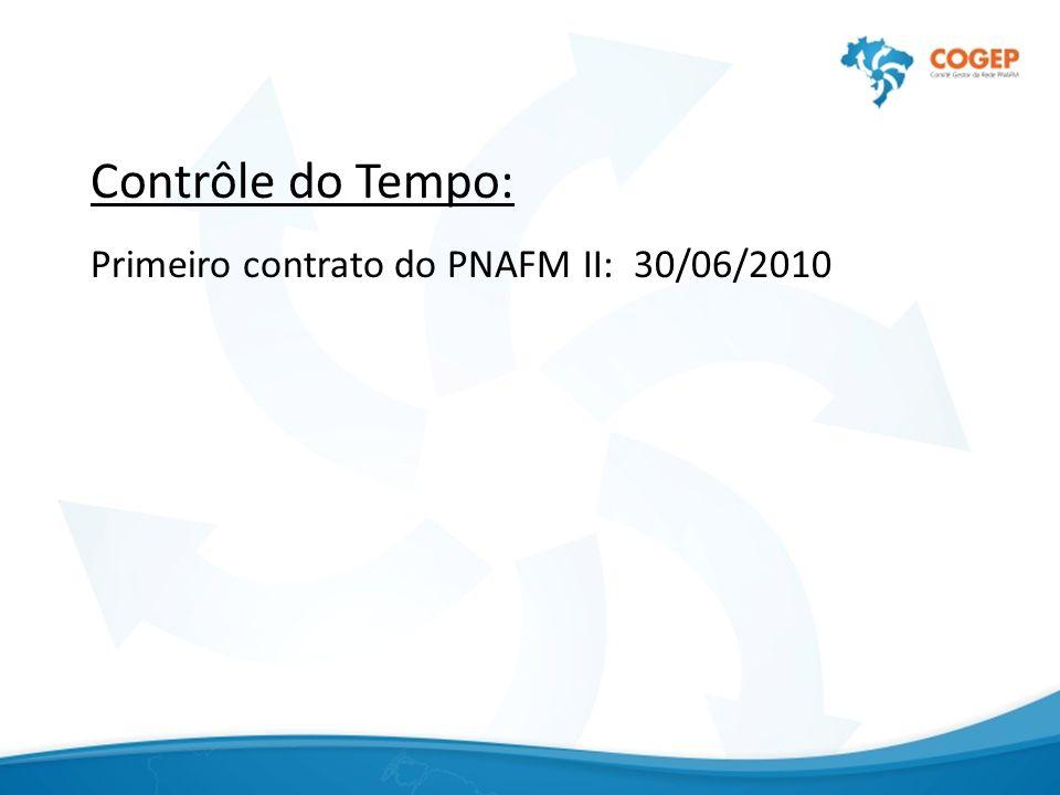 Contrôle do Tempo: Primeiro contrato do PNAFM II: 30/06/2010
