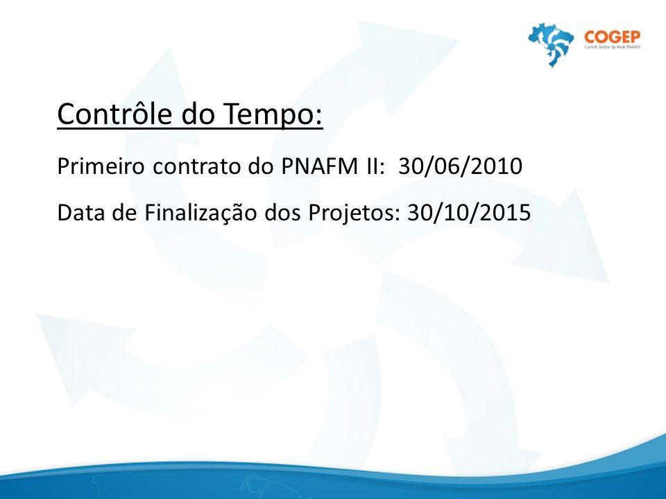 Contrôle do Tempo: Primeiro contrato do PNAFM II: 30/06/2010 Data de Finalização dos Projetos: 30/10/2015
