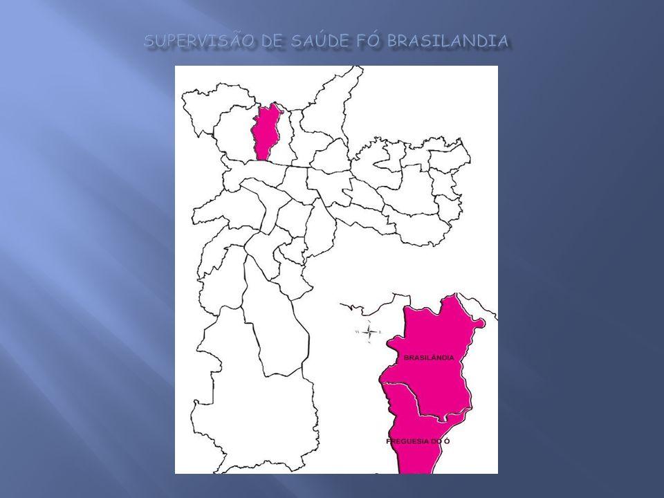 SUPERVISÃO DE SAÚDE FÓ BRASILANDIA