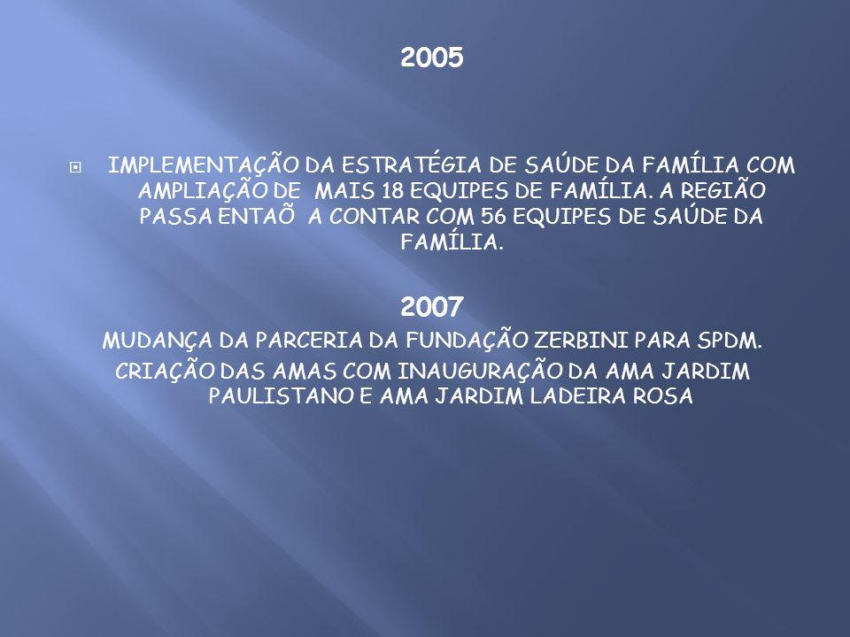 MUDANÇA DA PARCERIA DA FUNDAÇÃO ZERBINI PARA SPDM.