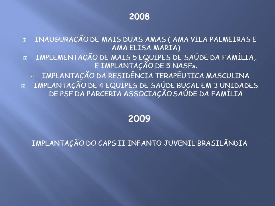 2008 INAUGURAÇÃO DE MAIS DUAS AMAS ( AMA VILA PALMEIRAS E AMA ELISA MARIA)