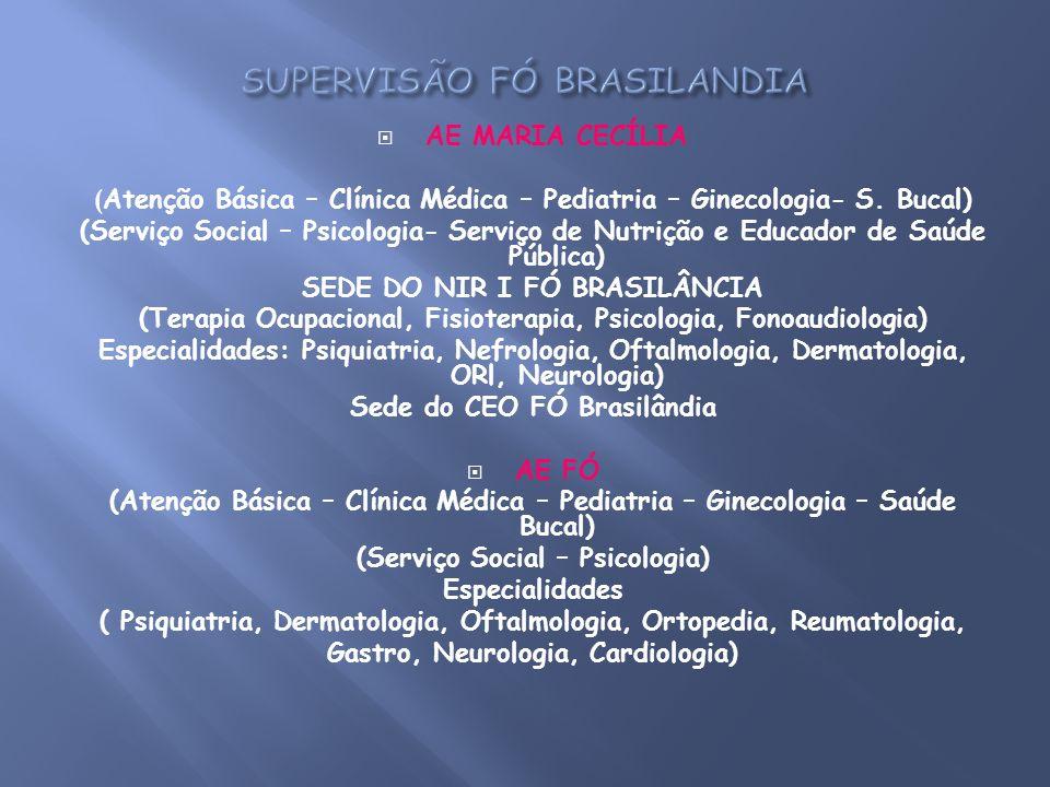SUPERVISÃO FÓ BRASILANDIA