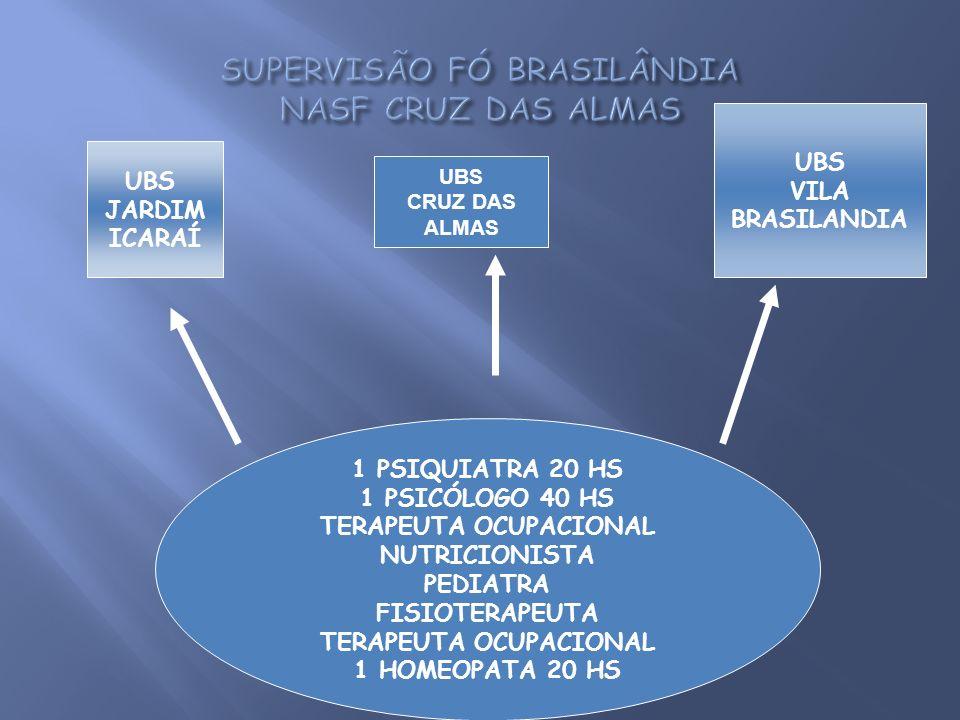 SUPERVISÃO FÓ BRASILÂNDIA NASF CRUZ DAS ALMAS