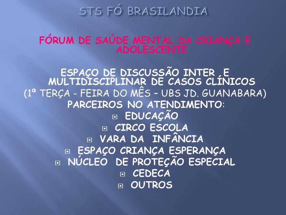 STS FÓ BRASILANDIA FÓRUM DE SAÚDE MENTAL DA CRIANÇA E ADOLESCENTE