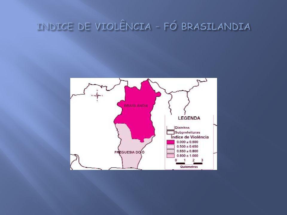 INDICE DE VIOLÊNCIA – FÓ BRASILANDIA