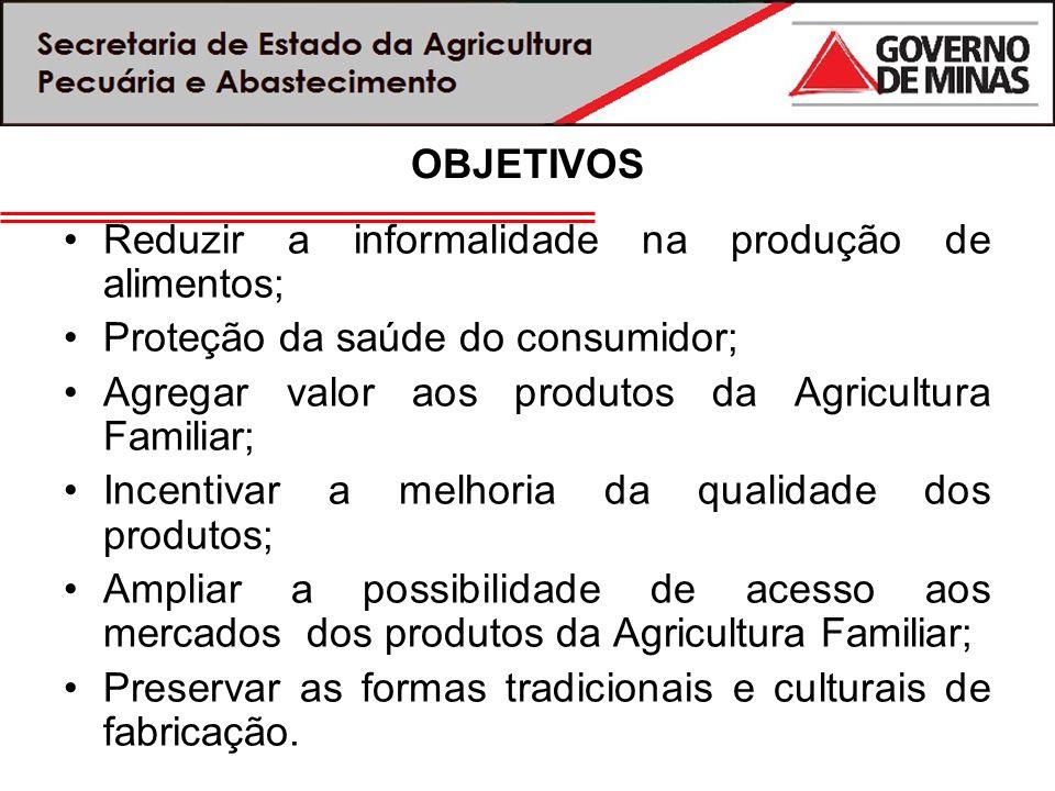 OBJETIVOS Reduzir a informalidade na produção de alimentos; Proteção da saúde do consumidor; Agregar valor aos produtos da Agricultura Familiar;