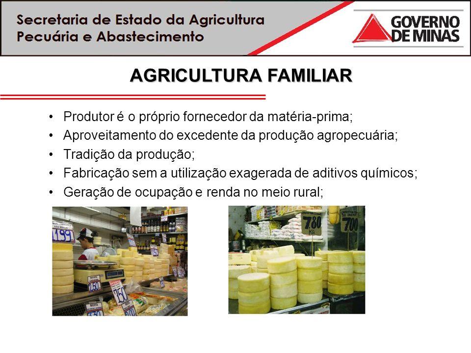 AGRICULTURA FAMILIAR Produtor é o próprio fornecedor da matéria-prima;