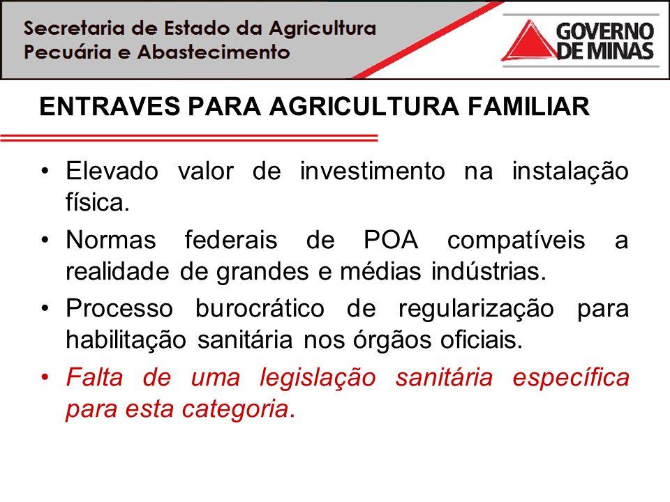 ENTRAVES PARA AGRICULTURA FAMILIAR