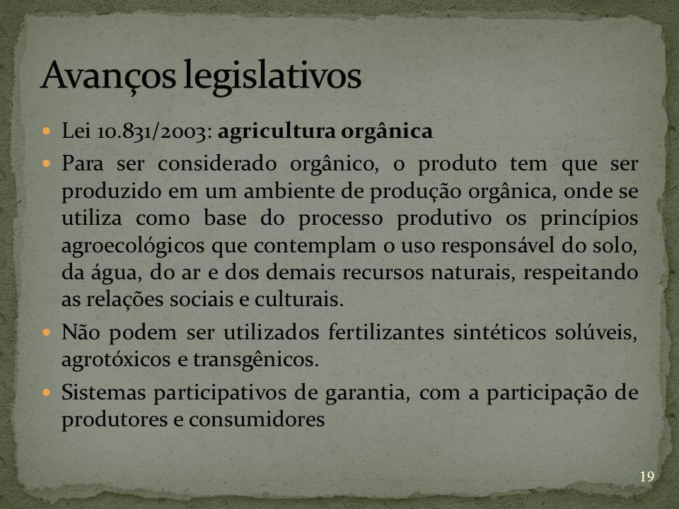 Avanços legislativos Lei 10.831/2003: agricultura orgânica