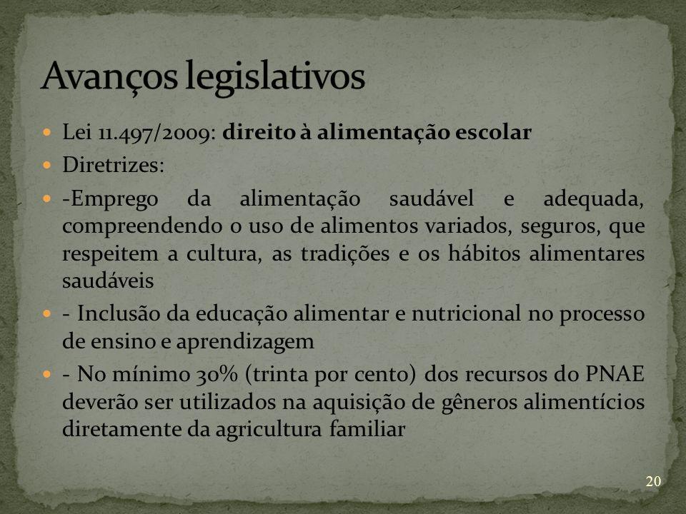 Avanços legislativos Lei 11.497/2009: direito à alimentação escolar