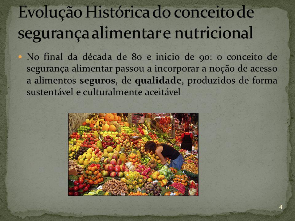 Evolução Histórica do conceito de segurança alimentar e nutricional