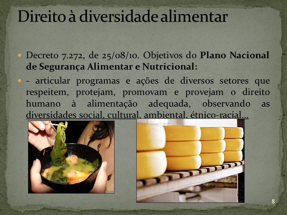 Direito à diversidade alimentar