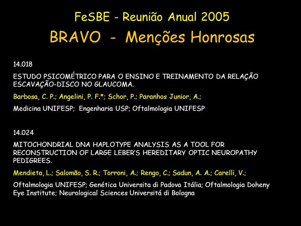 BRAVO - Menções Honrosas