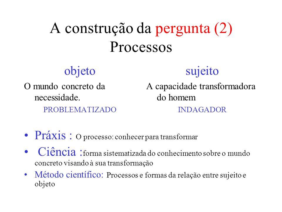 A construção da pergunta (2) Processos