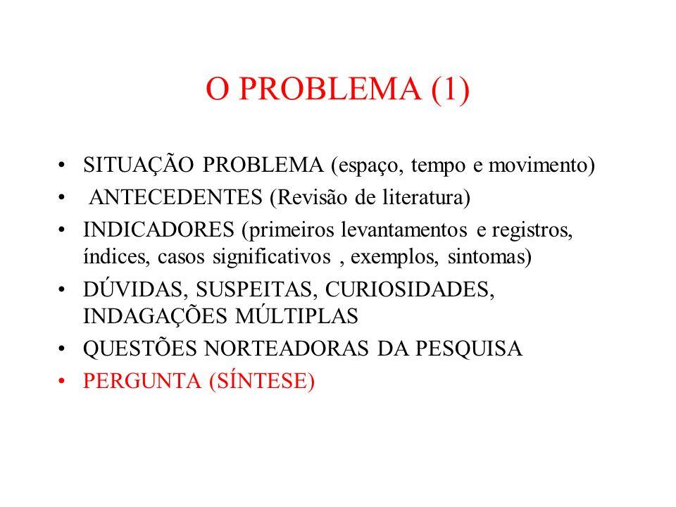 O PROBLEMA (1) SITUAÇÃO PROBLEMA (espaço, tempo e movimento)