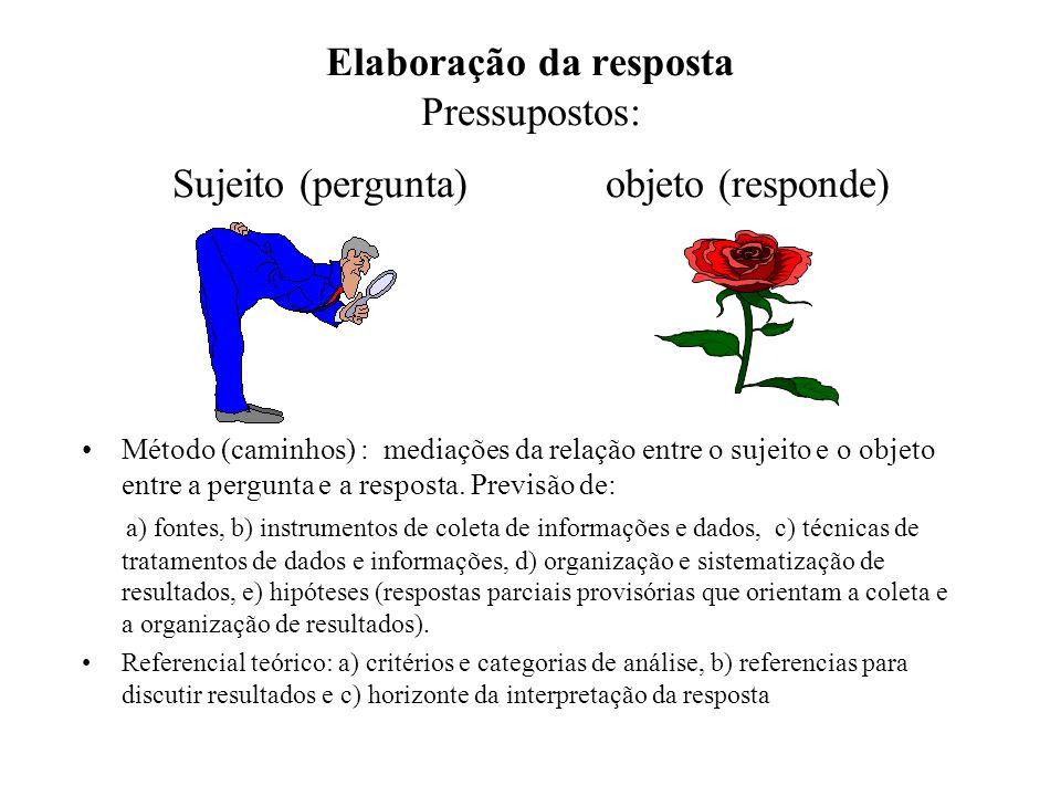 Elaboração da resposta Pressupostos: Sujeito (pergunta) objeto (responde)