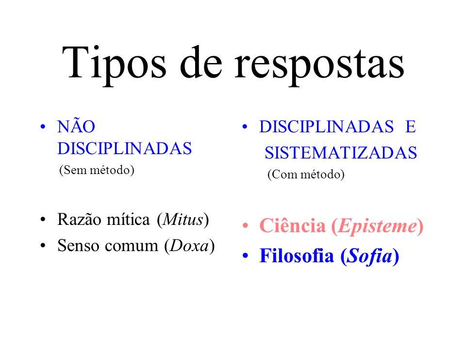 Tipos de respostas Ciência (Episteme) Filosofia (Sofia)