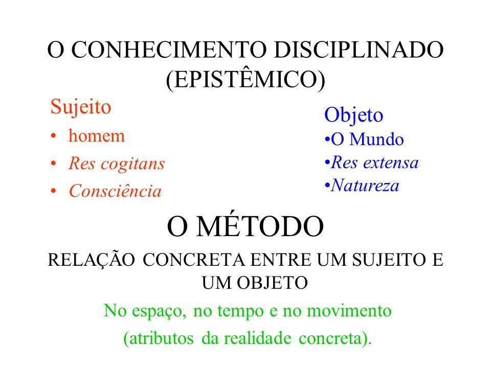 O CONHECIMENTO DISCIPLINADO (EPISTÊMICO)