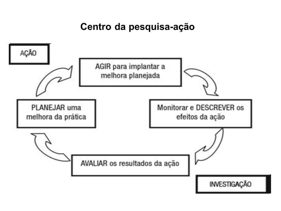 Centro da pesquisa-ação