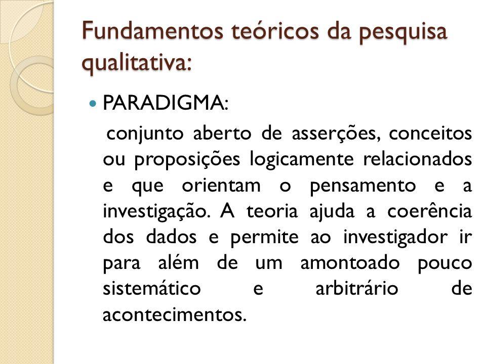 Fundamentos teóricos da pesquisa qualitativa: