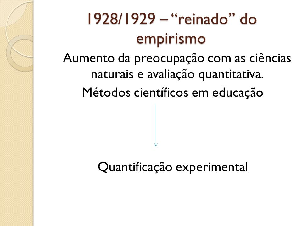 1928/1929 – reinado do empirismo