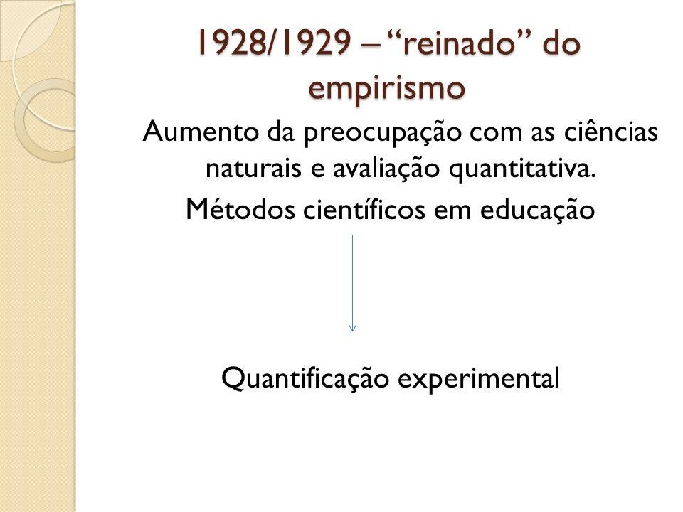 1928/1929 – reinado do empirismo
