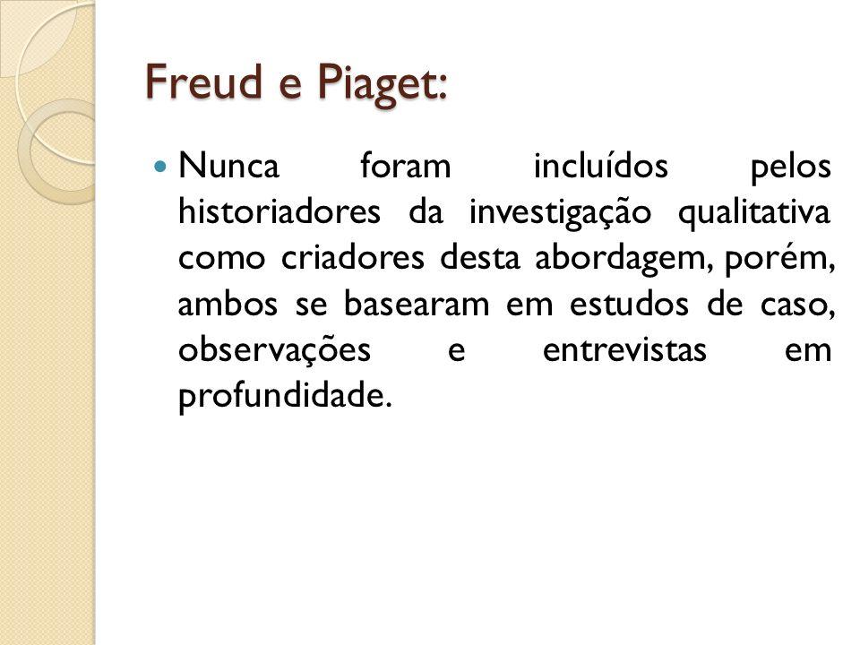 Freud e Piaget: