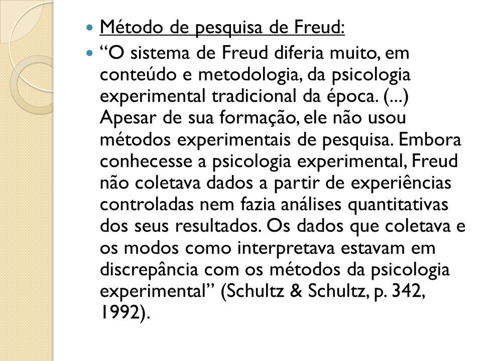 Método de pesquisa de Freud:
