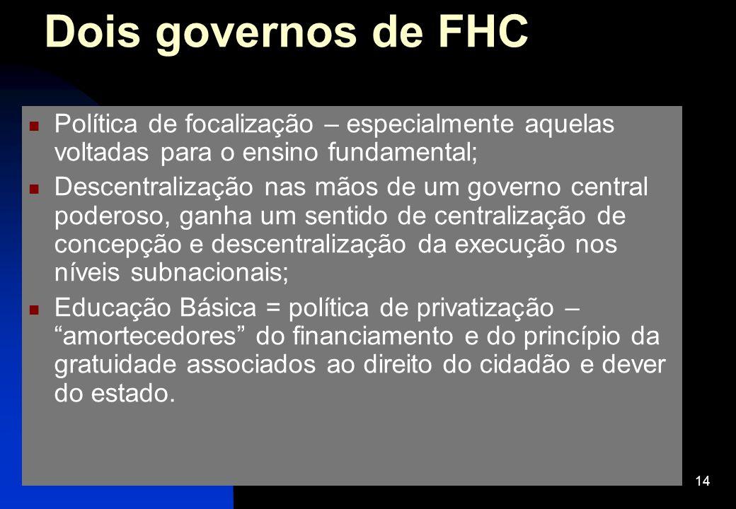 Dois governos de FHC Política de focalização – especialmente aquelas voltadas para o ensino fundamental;