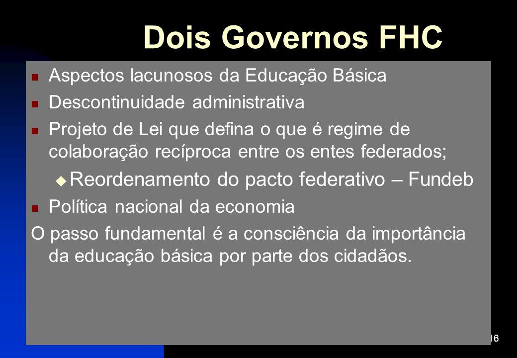 Dois Governos FHC Reordenamento do pacto federativo – Fundeb