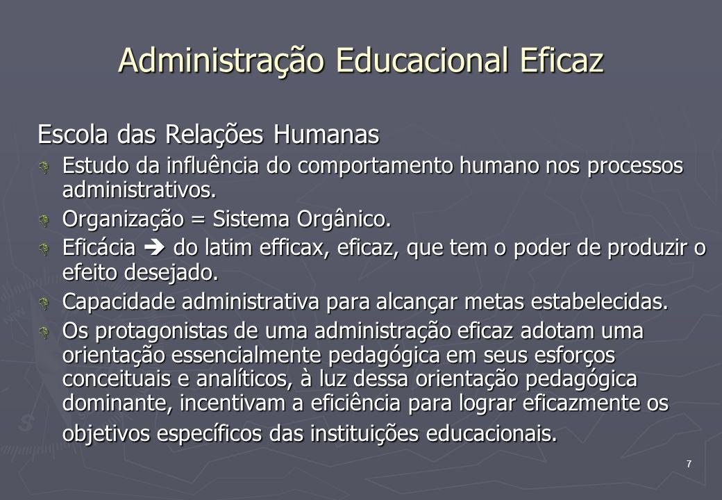 Administração Educacional Eficaz