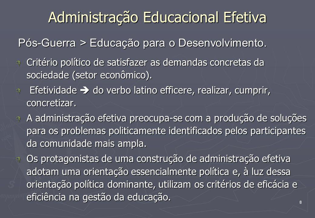 Administração Educacional Efetiva