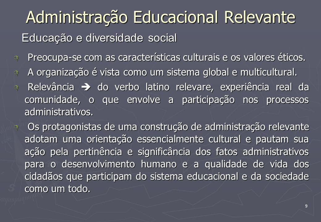 Administração Educacional Relevante