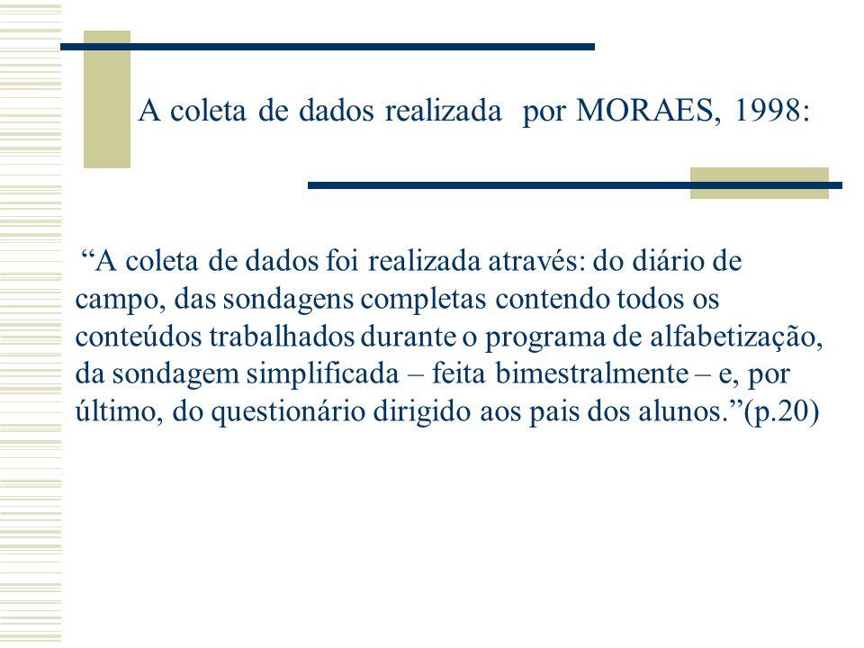 A coleta de dados realizada por MORAES, 1998: