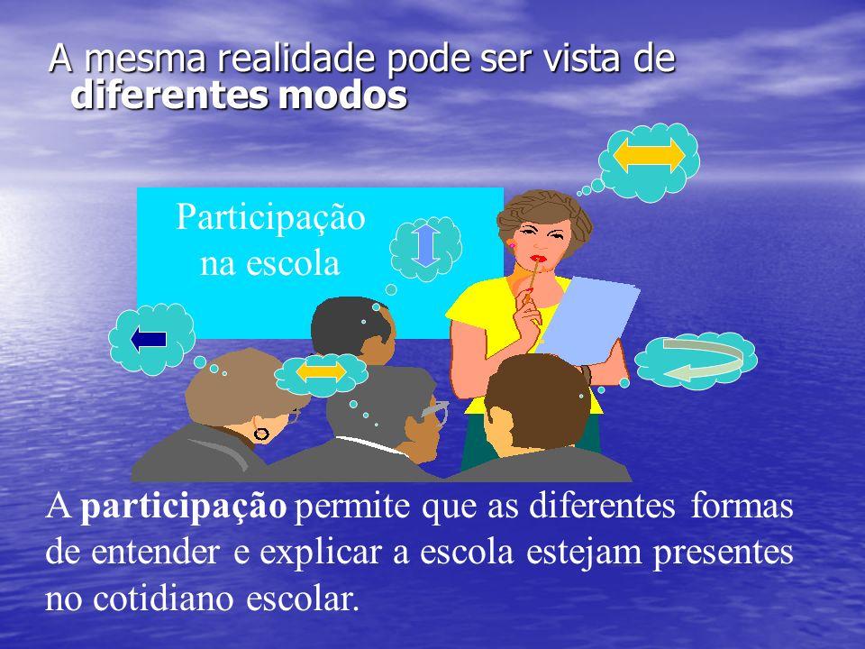 Participação na escola