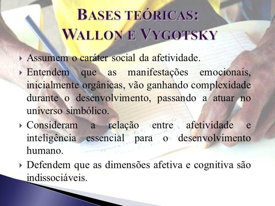 Bases teóricas: Wallon e Vygotsky
