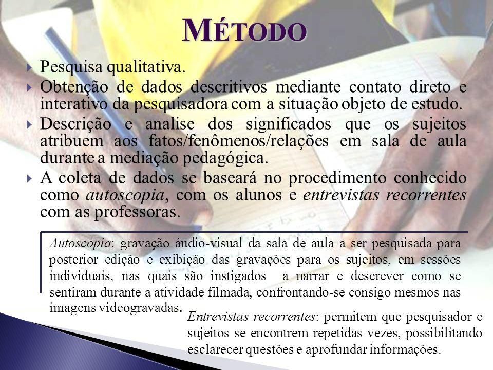 Método Pesquisa qualitativa.