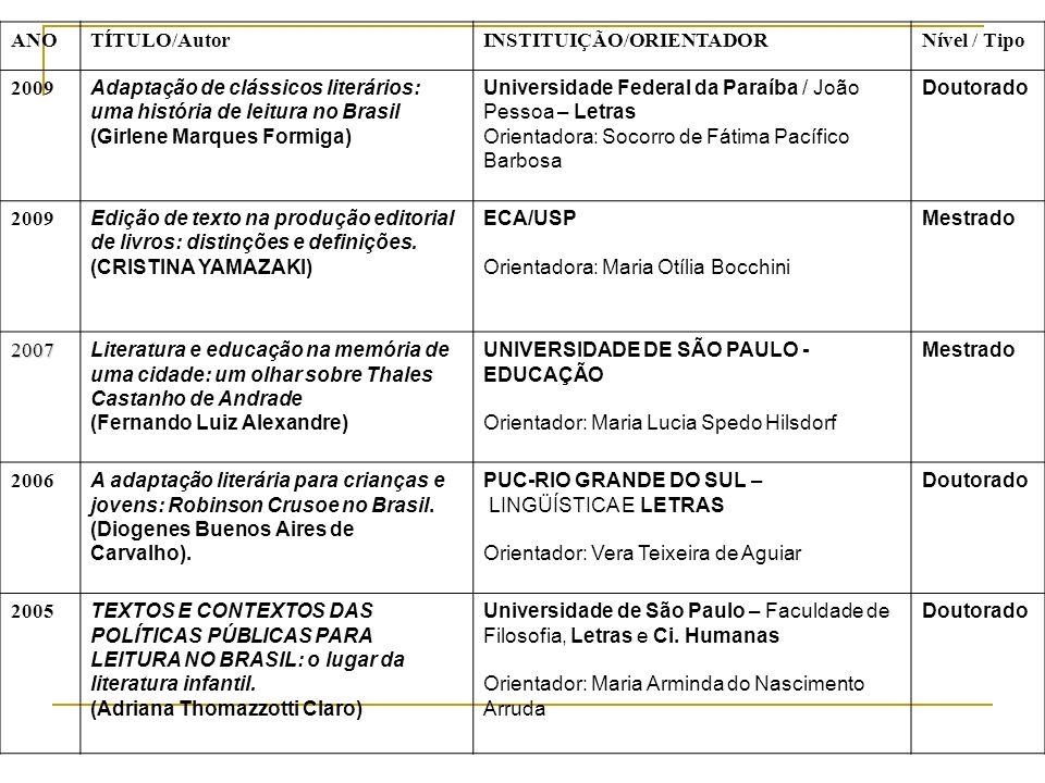 ANO TÍTULO/Autor. INSTITUIÇÃO/ORIENTADOR. Nível / Tipo. 2009. Adaptação de clássicos literários: uma história de leitura no Brasil.