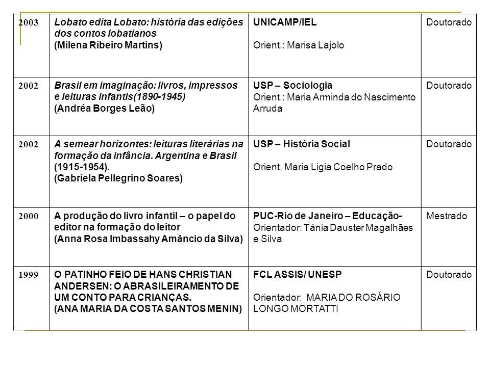 2003 Lobato edita Lobato: história das edições dos contos lobatianos. (Milena Ribeiro Martins) UNICAMP/IEL.