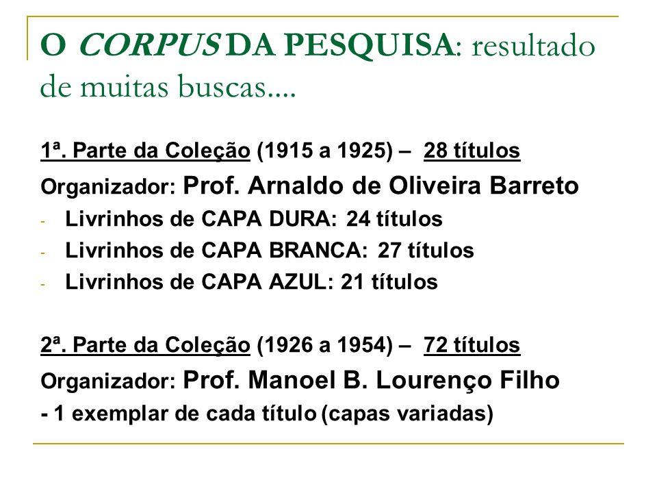 O CORPUS DA PESQUISA: resultado de muitas buscas....