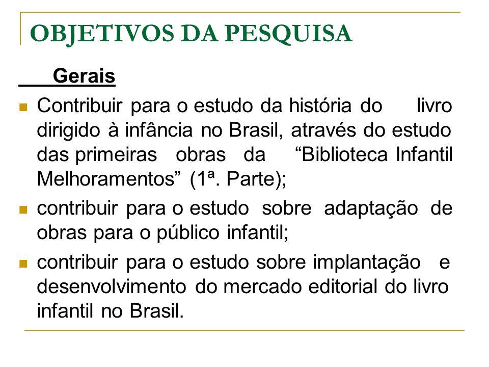 OBJETIVOS DA PESQUISA Gerais