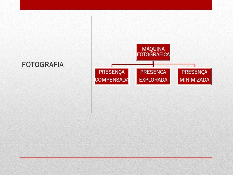 FOTOGRAFIA MÁQUINA FOTOGRÁFICA COMPENSADA PRESENÇA EXPLORADA