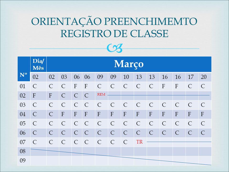 ORIENTAÇÃO PREENCHIMEMTO REGISTRO DE CLASSE