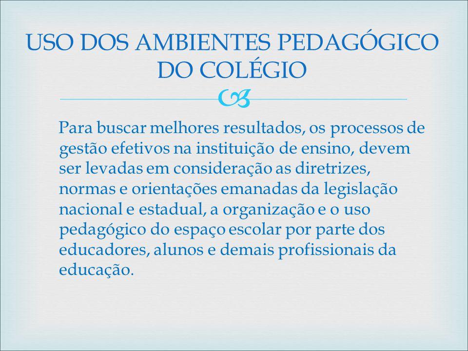 USO DOS AMBIENTES PEDAGÓGICO DO COLÉGIO