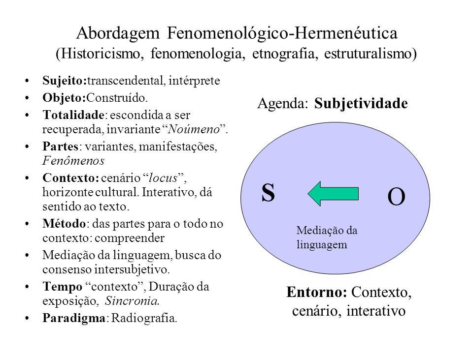 Entorno: Contexto, cenário, interativo